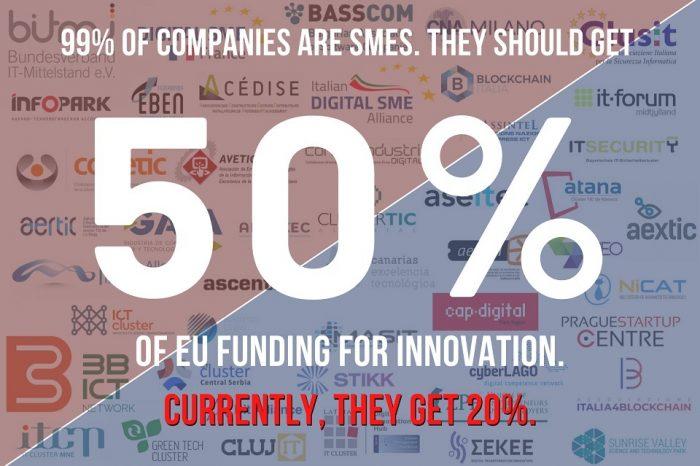 Amid the corona crisis, digital SMEs call on European Council for a 50% SME quota in EU's digital innovation budget